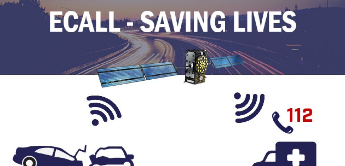 eCall system: Can a car save your life?